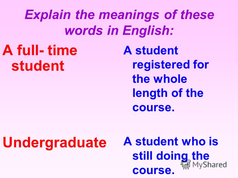 Explain the meanings of these words in English: A full- time student Undergraduate A student registered for the whole length of the course. A student who is still doing the course.