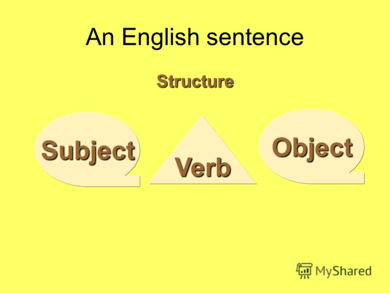 An English sentence Structure Subject Object Verb