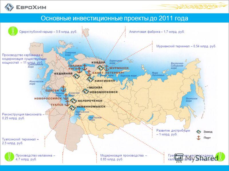 Основные инвестиционные проекты до 2011 года Развитие дистрибуции – 1 млрд. руб. Модернизация производства – 0,85 млрд. руб. Производство меламина – 4,7 млрд. руб. Туапсинский терминал – 2,5 млрд. руб. Реконструкция пансионата – 0,25 млрд. руб. Апати