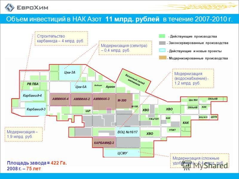 Объем инвестиций в НАК Азот 11 млрд. рублей в течение 2007-2010 г. Карбамид-4 Площадь завода = 422 Га. 2008 г. – 75 лет - Действующие производства - Законсервированные производства - Действующие и новые проекты - Модернизированные производства Цех-3А