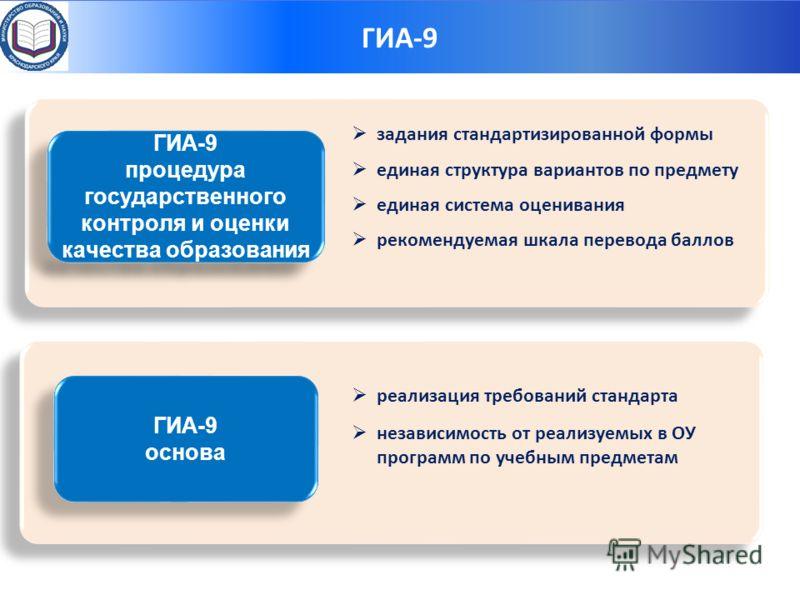 Ресурсы: 1. Материально – технические 3. Информационные 4. Результат как ресурс развития Структуры – организаторы ГИА-9 ГИА-9 процедура государственного контроля и оценки качества образования ГИА-9 процедура государственного контроля и оценки качеств