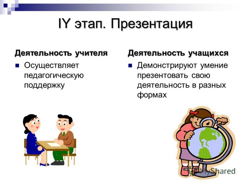 IY этап. Презентация IY этап. Презентация Деятельность учителя Осуществляет педагогическую поддержку Деятельность учащихся Демонстрируют умение презентовать свою деятельность в разных формах