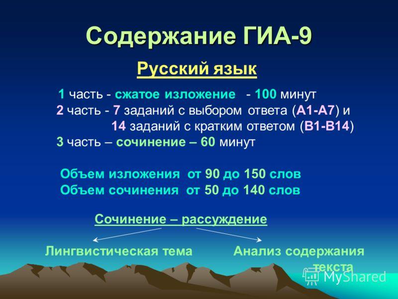 Содержание ГИА-9 Русский язык 1 часть - сжатое изложение - 100 минут 2 часть - 7 заданий с выбором ответа (А1-А7) и 14 заданий с кратким ответом (В1-В14) 3 часть – сочинение – 60 минут Объем изложения от 90 до 150 слов Объем сочинения от 50 до 140 сл