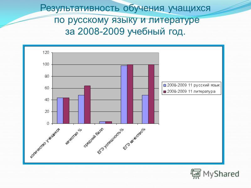 Результативность обучения учащихся по русскому языку и литературе за 2008-2009 учебный год.