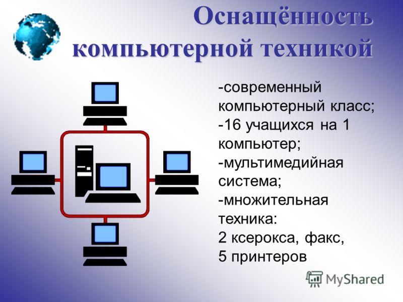 Оснащённость компьютерной техникой -современный компьютерный класс; -16 учащихся на 1 компьютер; -мультимедийная система; -множительная техника: 2 ксерокса, факс, 5 принтеров