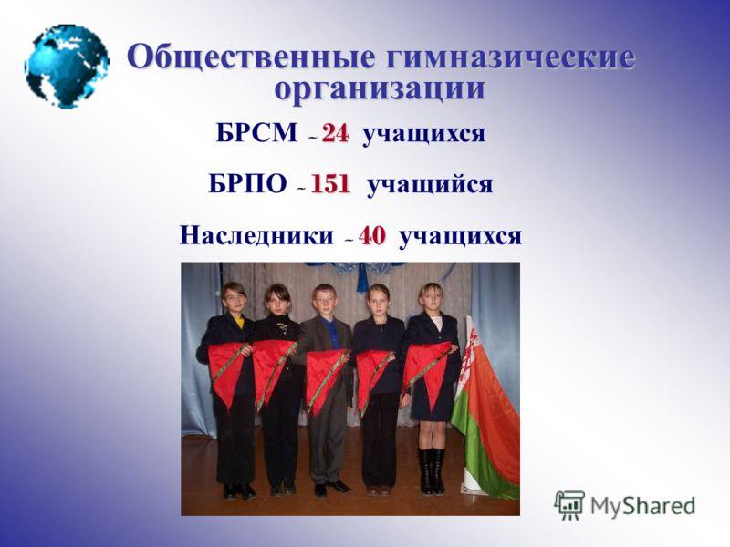 Общественные гимназические организации 24 БРСМ – 24 учащихся 151 БРПО – 151 учащийся 40 Наследники – 40 учащихся