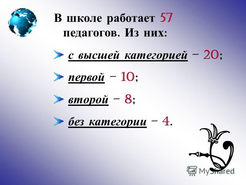 В школе работает 57 педагогов. Из них : с высшей категорией – 20; первой – 10; второй – 8; без категории – 4.