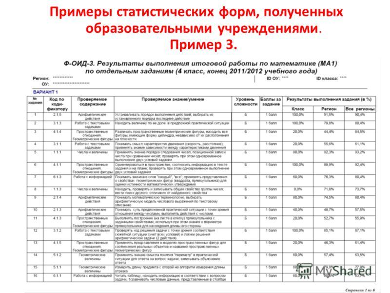 Примеры статистических форм, полученных образовательными учреждениями. Пример 3. 42