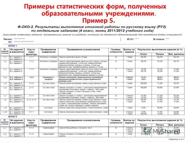 Примеры статистических форм, полученных образовательными учреждениями. Пример 5. 44