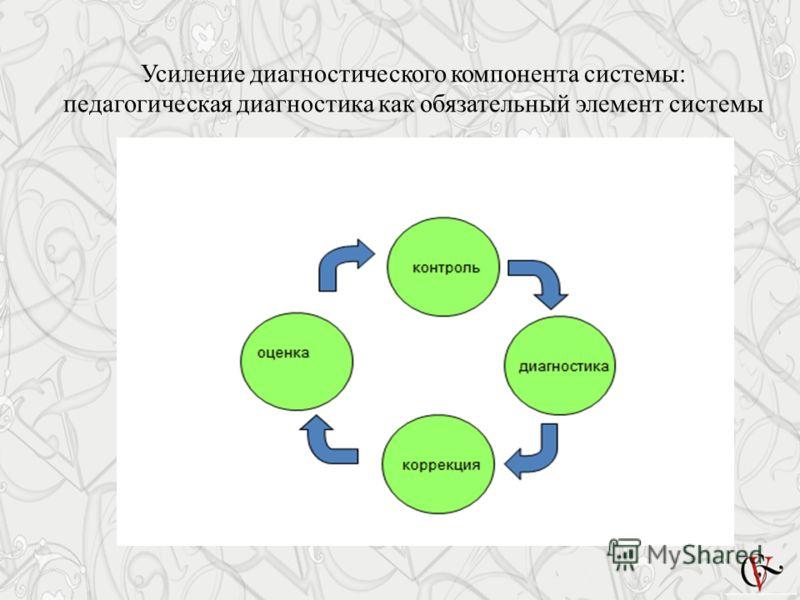 Усиление диагностического компонента системы: педагогическая диагностика как обязательный элемент системы