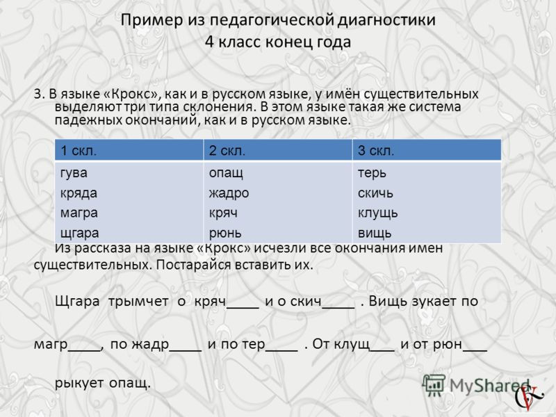 3. В языке «Крокс», как и в русском языке, у имён существительных выделяют три типа склонения. В этом языке такая же система падежных окончаний, как и в русском языке. Из рассказа на языке «Крокс» исчезли все окончания имён существительных. Постарайс