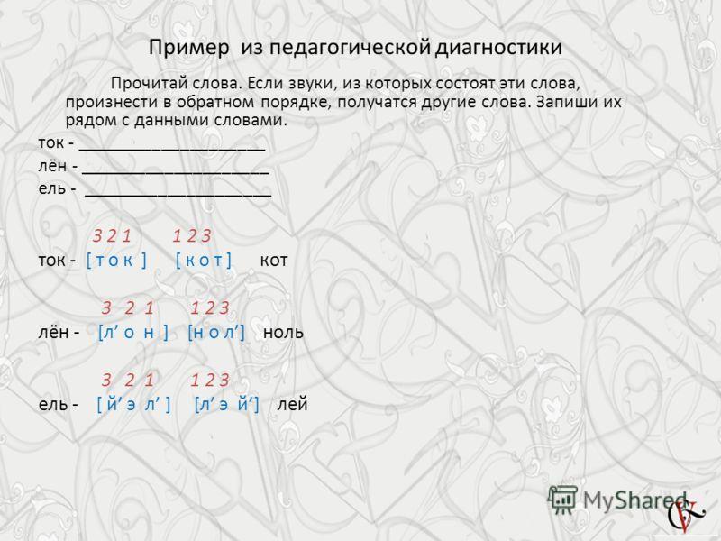 Прочитай слова. Если звуки, из которых состоят эти слова, произнести в обратном порядке, получатся другие слова. Запиши их рядом с данными словами. ток - ____________________ лён - ____________________ ель - ____________________ 3 2 1 1 2 3 ток - [ т