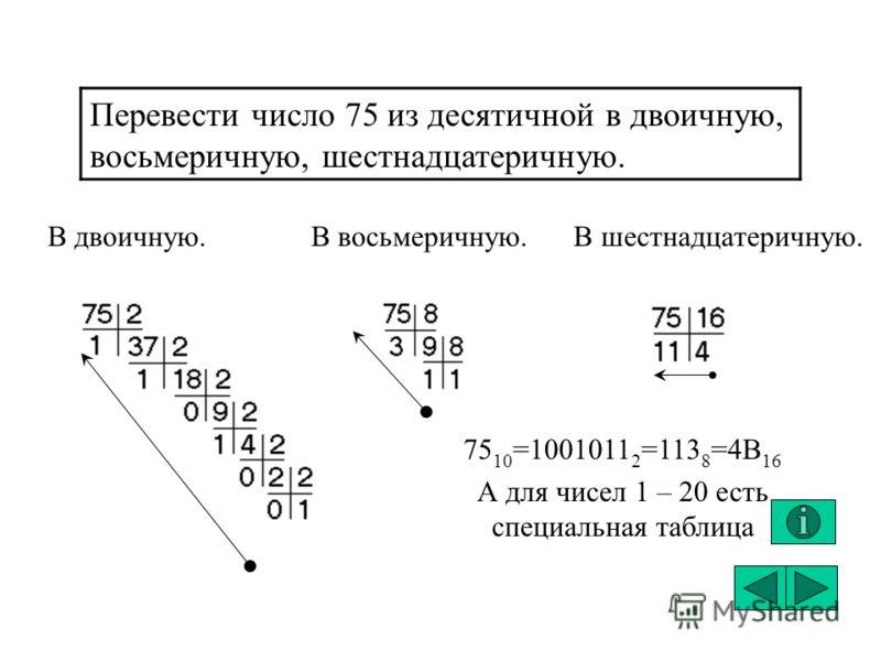 При переводе десятичного числа в систему с основанием q (q=2, 8, 16) его необходимо последовательно делить на q до тех пор пока не останется остаток, меньший или равный q-1. Число с основанием q записывается как последовательность остатков от деления
