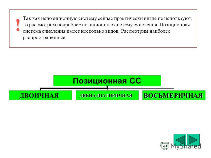 Позиционная система счисления Определение Система называется позиционной, если значение каждой цифры (ее вес) изменяется в зависимости от ее положения (позиции) в последовательности цифр, изображающих число. Основание Количество различныхзнаков или с