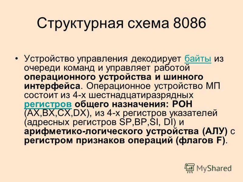 Структурная схема 8086 Устройство управления декодирует байты из очереди команд и управляет работой операционного устройства и шинного интерфейса. Операционное устройство МП состоит из 4-х шестнадцатиразрядных регистров общего назначения: РОН (AX,BX,