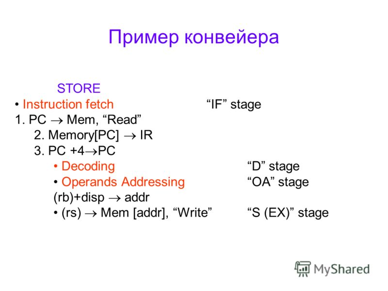 Пример конвейера STORE Instruction fetch IF stage 1. PC Mem, Read 2. Memory[PC] IR 3. PC +4 PC DecodingD stage Operands Addressing OA stage (rb)+disp addr (rs) Mem [addr], Write S (EX) stage
