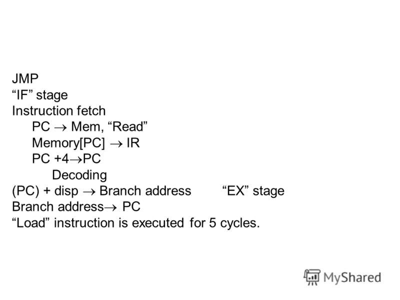 JMP IF stage Instruction fetch PC Mem, Read Memory[PC] IR PC +4 PC Decoding (PC) + disp Branch address EX stage Branch address PC Load instruction is executed for 5 cycles.