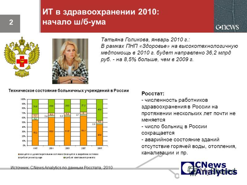 2 ИТ в здравоохранении 2010: начало ш/б-ума 2 Татьяна Голикова, январь 2010 г.: В рамках ПНП «Здоровье» на высокотехнологичную медпомощь в 2010 г. будет направлено 36,2 млрд руб. - на 8,5% больше, чем в 2009 г. Росстат: - численность работников здрав