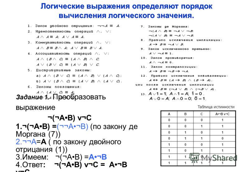 Задание 1. Преобразовать выражение ¬(¬АВ) ν¬С 1.¬(¬АВ) =(¬¬А¬В) (по закону де Моргана (7)) 2.¬¬А=А ( по закону двойного отрицания (1)) 3.Имеем: ¬(¬АВ) =А¬В 4.Ответ: ¬(¬АВ) ν¬С = А¬В ν¬С Логические выражения определяют порядок вычисления логического з
