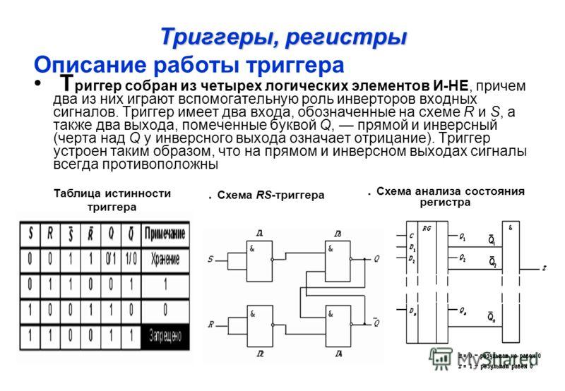 Триггеры, регистры Описание работы триггера Т риггер собран из четырех логических элементов И-НЕ, причем два из них играют вспомогательную роль инверторов входных сигналов. Триггер имеет два входа, обозначенные на схеме R и S, а также два выхода, пом