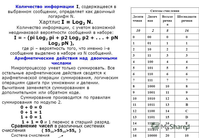 Количество информации I, содержащееся в выбранном сообщении, определяет как двоичный логарифм N. Хартли: I = Log 2 N. Количество информации, с учетом возможной неодинаковой вероятности сообщений в наборе: I = - (pi Log 2 pi + p2 Log 2 р2 +... + pN Lo
