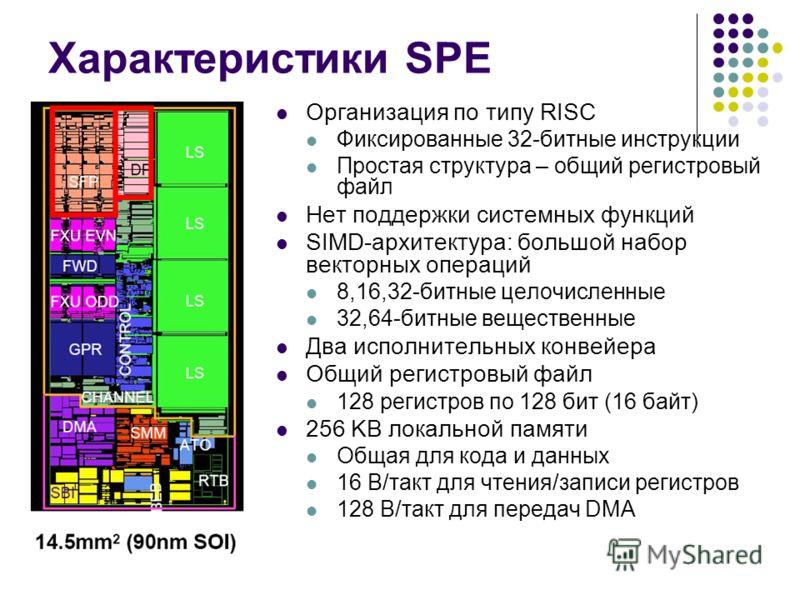 Характеристики SPE Организация по типу RISC Фиксированные 32-битные инструкции Простая структура – общий регистровый файл Нет поддержки системных функций SIMD-архитектура: большой набор векторных операций 8,16,32-битные целочисленные 32,64-битные вещ