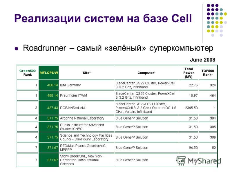 Реализации систем на базе Cell Roadrunner – самый «зелёный» суперкомпьютер