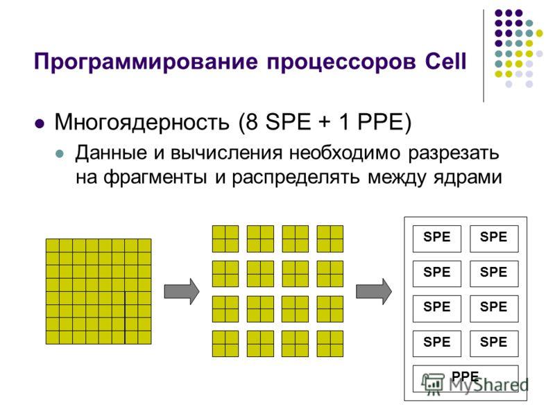 Программирование процессоров Cell Многоядерность (8 SPE + 1 PPE) Данные и вычисления необходимо разрезать на фрагменты и распределять между ядрами SPE PPE