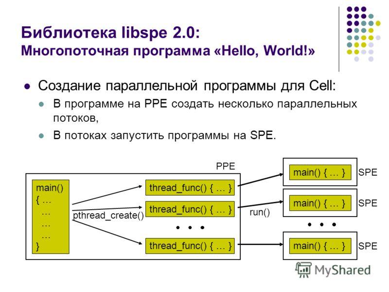 Библиотека libspe 2.0: Многопоточная программа «Hello, World!» Создание параллельной программы для Cell: В программе на PPE создать несколько параллельных потоков, В потоках запустить программы на SPE. main() { … … } thread_func() { … } pthread_creat