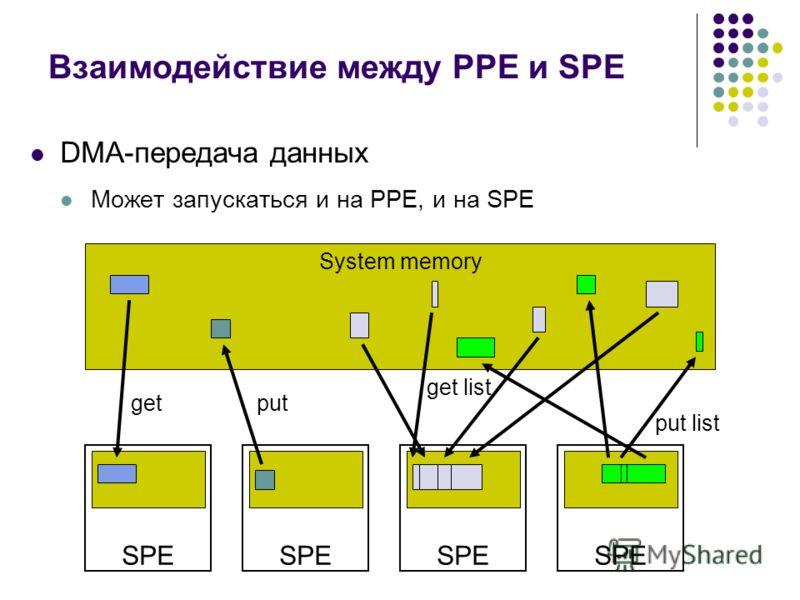 Взаимодействие между PPE и SPE DMA-передача данных Может запускаться и на PPE, и на SPE System memory SPE getput get list put list