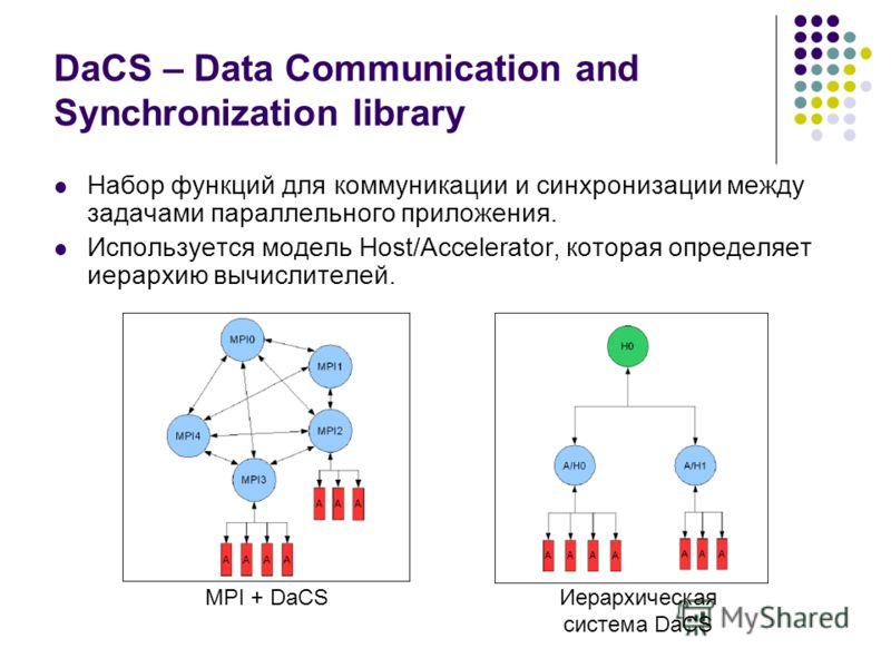 DaCS – Data Communication and Synchronization library Набор функций для коммуникации и синхронизации между задачами параллельного приложения. Используется модель Host/Accelerator, которая определяет иерархию вычислителей. MPI + DaCSИерархическая сист