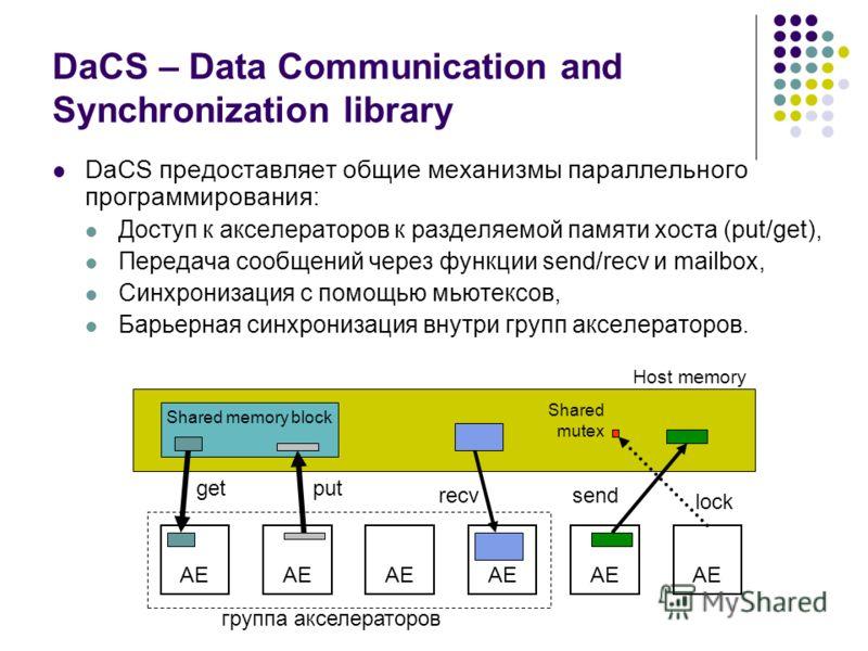 DaCS – Data Communication and Synchronization library DaCS предоставляет общие механизмы параллельного программирования: Доступ к акселераторов к разделяемой памяти хоста (put/get), Передача сообщений через функции send/recv и mailbox, Синхронизация