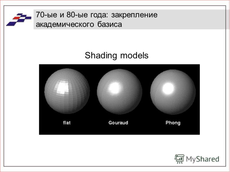 70-ые и 80-ые года: закрепление академического базиса Shading models
