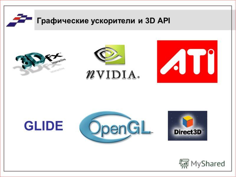 Графические ускорители и 3D API GLIDE