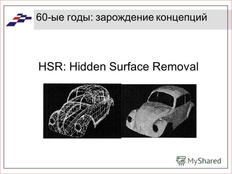 60-ые годы: зарождение концепций HSR: Hidden Surface Removal