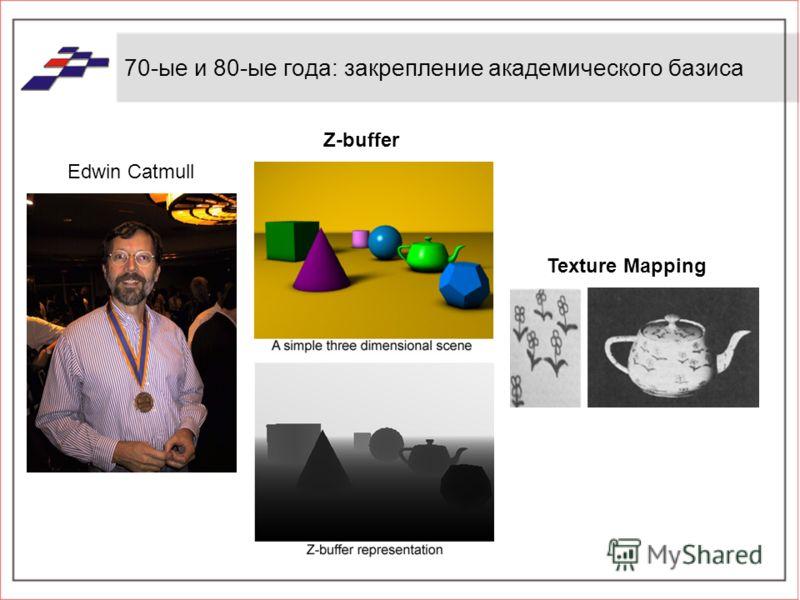 70-ые и 80-ые года: закрепление академического базиса Z-buffer Texture Mapping Edwin Catmull
