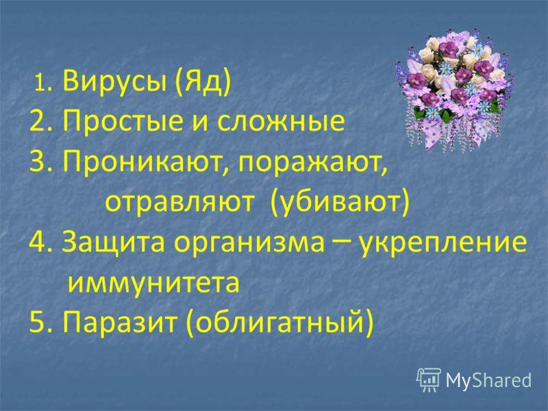 1. Слово – Вирус 2. 2 прилагательных 3. 3 глагола 4. Фраза на тему 5. Вывод (1 слово) Синквейн (с франц. «пятистрочие»)