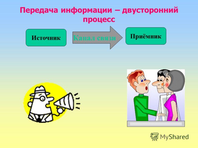 Источник Приёмник Канал связи Передача информации – двусторонний процесс