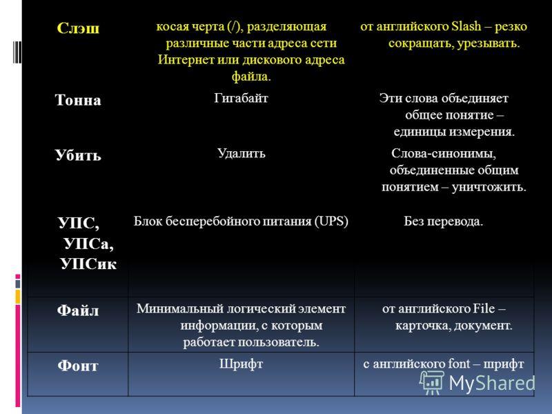 Пень Процессор класса PentiumФонетическое сокращение слова [ п ен т иум ] Pentium Прокси Программа – посредник между ПК и Интернетом (Proxy) Proxy – полномочие, доверенность; заместитель, но с английского е переводится. Рефреш (Refresh) частота обнов