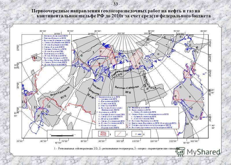 Первоочередные направления геологоразведочных работ на нефть и газ на континентальном шельфе РФ до 2010г за счет средств федерального бюджета Первоочередные направления геологоразведочных работ на нефть и газ на континентальном шельфе РФ до 2010г за