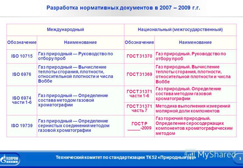 3 Название презентации 3 Разработка нормативных документов в 2007 – 2009 г.г. Технический комитет по стандартизации ТК 52 «Природный газ» МеждународныйНациональный (межгосударственный) ОбозначениеНаименованиеОбозначениеНаименование ISO 10715 Газ прир
