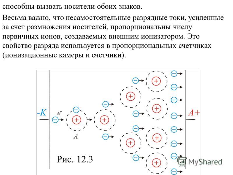 способны вызвать носители обоих знаков. Весьма важно, что несамостоятельные разрядные токи, усиленные за счет размножения носителей, пропорциональны числу первичных ионов, создаваемых внешним ионизатором. Это свойство разряда используется в пропорцио
