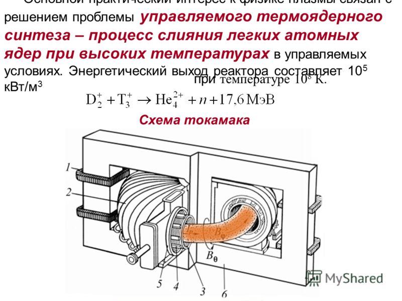 Основной практический интерес к физике плазмы связан с решением проблемы управляемого термоядерного синтеза – процесс слияния легких атомных ядер при высоких температурах в управляемых условиях. Энергетический выход реактора составляет 10 5 кВт/м 3 п