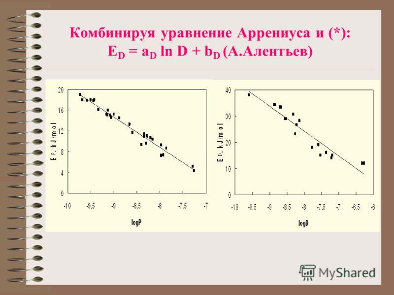 Комбинируя уравнение Аррениуса и (*): E D = a D ln D + b D (А.Алентьев)