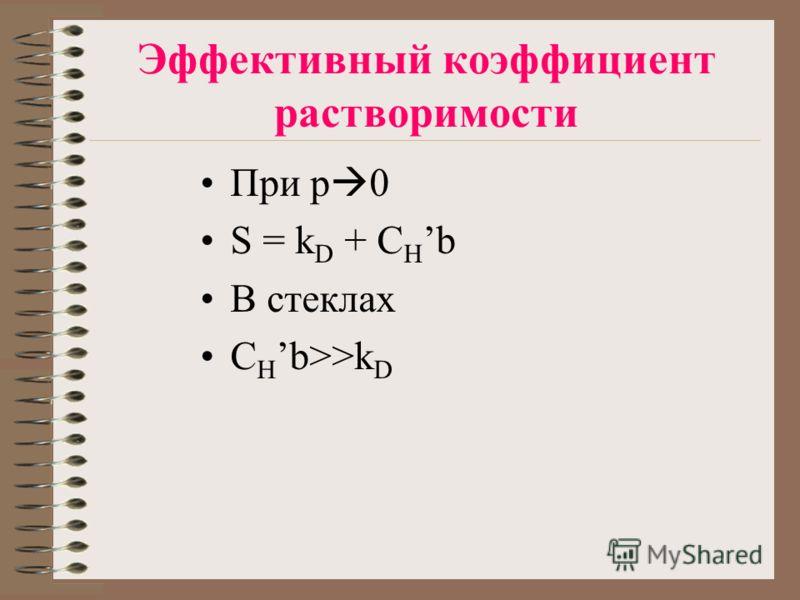 Эффективный коэффициент растворимости При p 0 S = k D + C H b В стеклах C H b>>k D