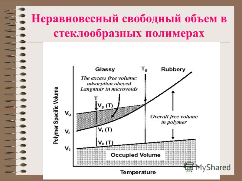 Неравновесный свободный объем в стеклообразных полимерах