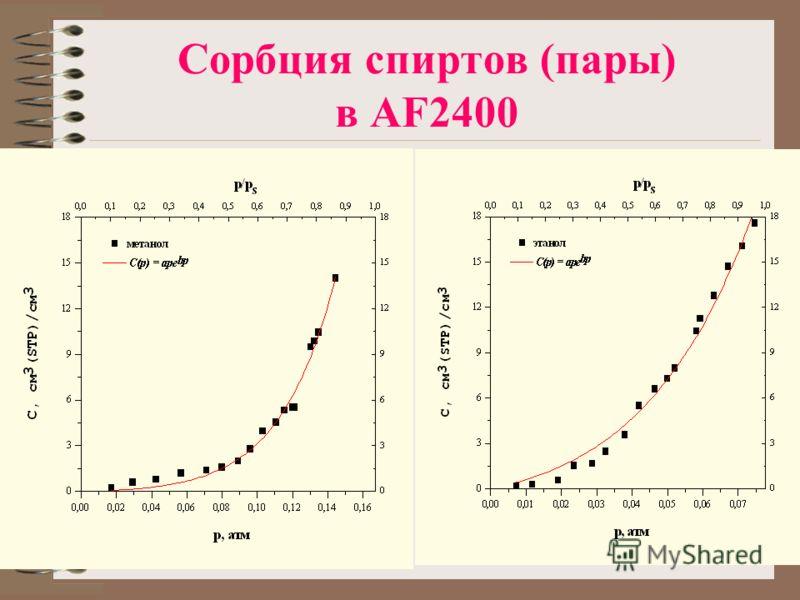 Сорбция спиртов (пары) в AF2400