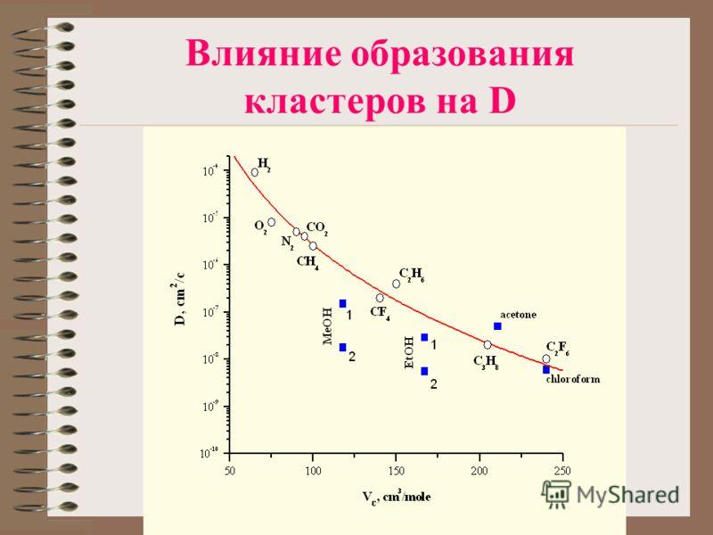 Влияние образования кластеров на D