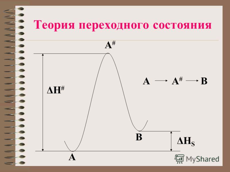 Теория переходного состояния ΔH#ΔH# A B A#A# ΔHSΔHS ABA#A#