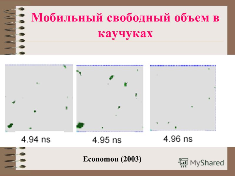 Мобильный свободный объем в каучуках Economou (2003)